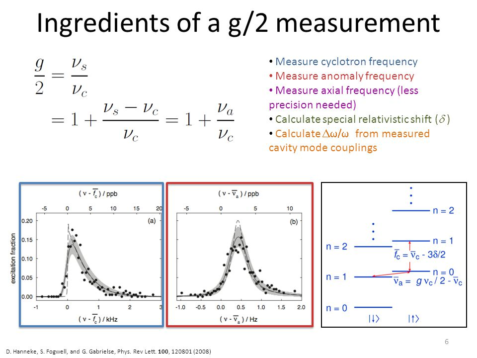 Ingredients of a g/2 measurement 6 Measure cyclotron frequency Measure anomaly frequency Measure axial frequency (less precision needed) Calculate spe