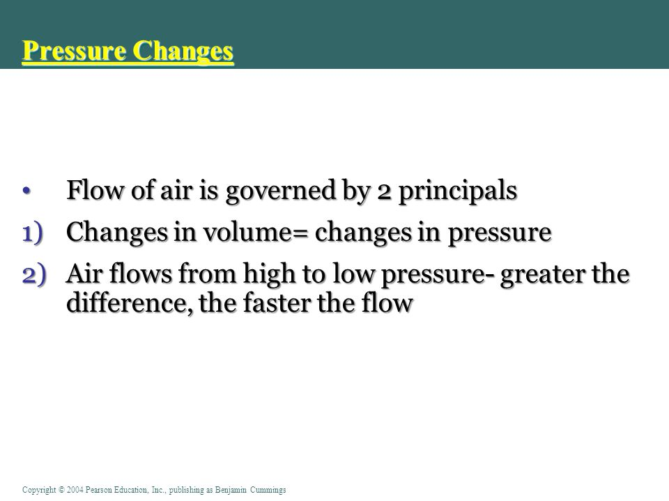 Pressure Changes Flow of air is governed by 2 principals Flow of air is governed by 2 principals 1)Changes in volume= changes in pressure 2)Air flows