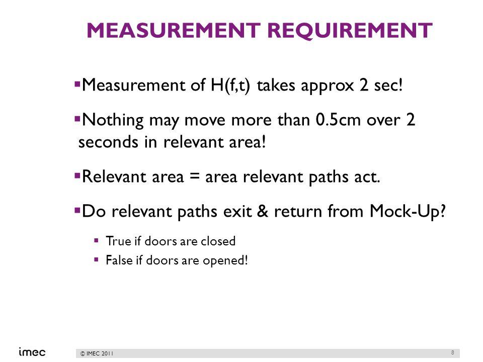 © IMEC 2011 MEASUREMENT REQUIREMENT  Measurement of H(f,t) takes approx 2 sec.