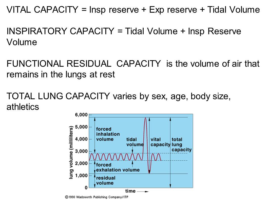 VITAL CAPACITY = Insp reserve + Exp reserve + Tidal Volume INSPIRATORY CAPACITY = Tidal Volume + Insp Reserve Volume FUNCTIONAL RESIDUAL CAPACITY is t