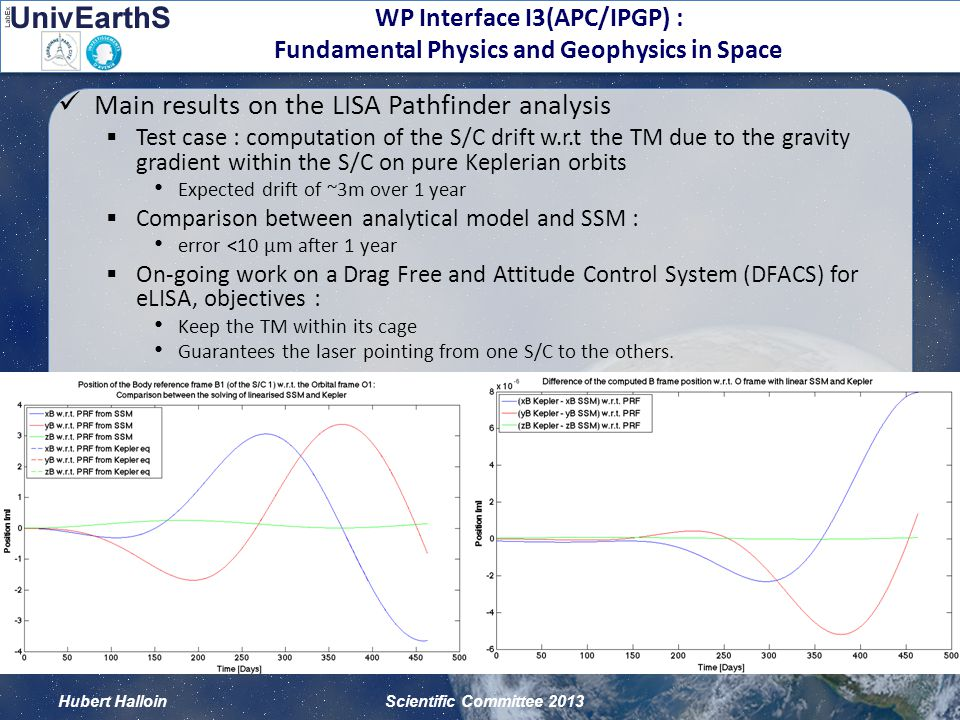 Hubert HalloinScientific Committee 2013 WP Interface I3(APC/IPGP) : Fundamental Physics and Geophysics in Space Main results on the LISA Pathfinder analysis  Study of cold gas thrusters On-going implementation of (approximate) analytical state space equations into the SSM of LISA Pathfinder  Participation to LPF mock data challenges Realistic simulations provided by ESA and analyzed by scientists to retrieve the system characteristics (use of the SSM simulator …) In the same conditions as for the mission