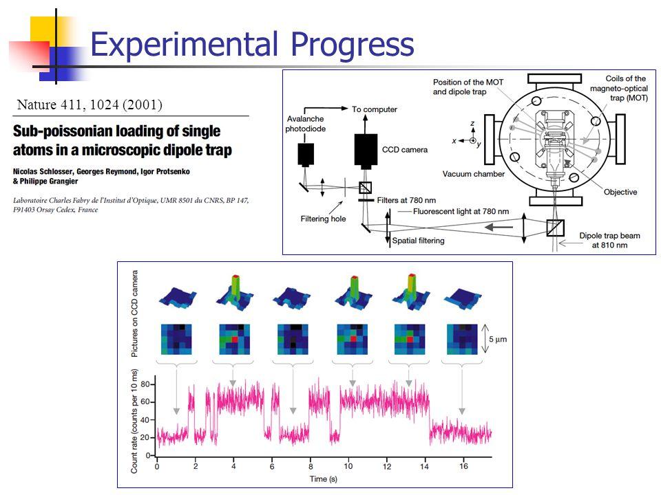 Experimental Progress Nature 411, 1024 (2001)