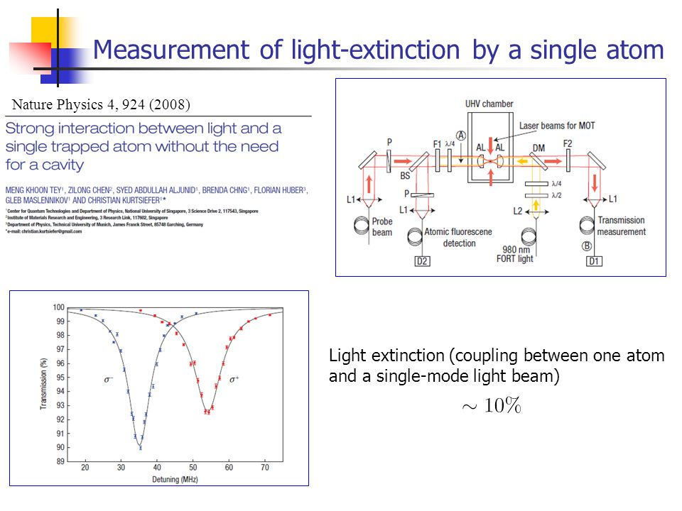Measurement of light-extinction by a single atom Nature Physics 4, 924 (2008) Light extinction (coupling between one atom and a single-mode light beam)