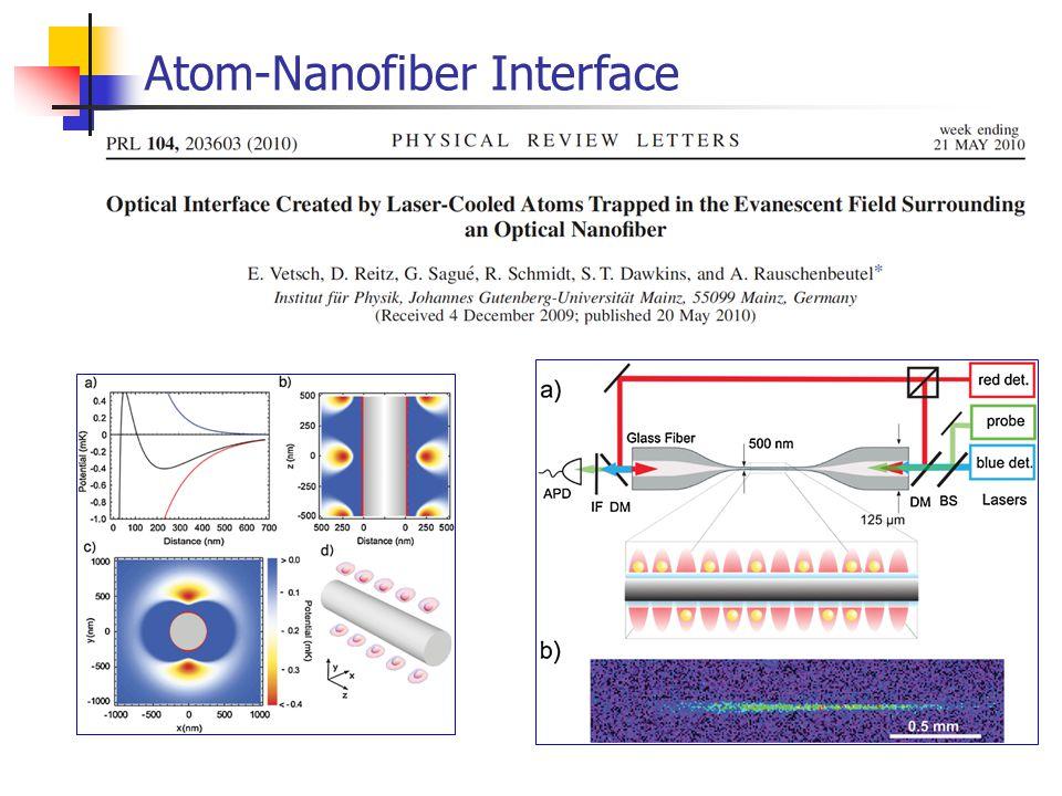 Atom-Nanofiber Interface