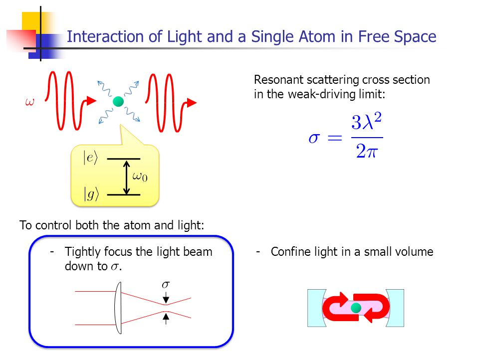 Interaction of Light and a Single Atom in Free Space Resonant scattering cross section in the weak-driving limit: To control both the atom and light: -Confine light in a small volume-Tightly focus the light beam down to.