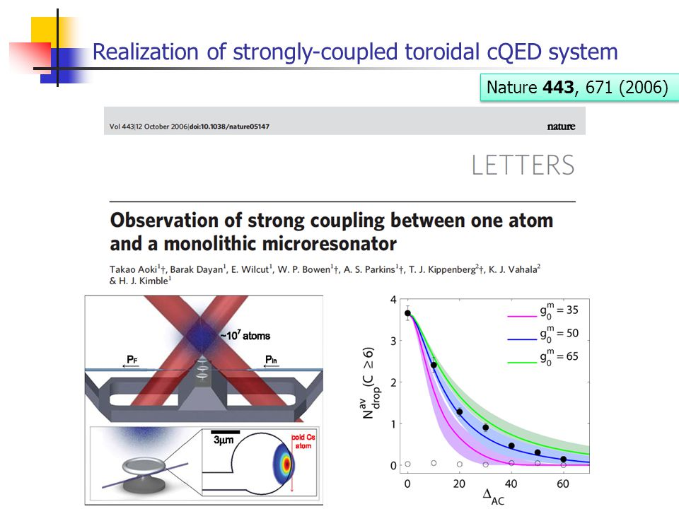Realization of strongly-coupled toroidal cQED system Nature 443, 671 (2006)