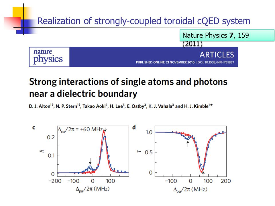 Realization of strongly-coupled toroidal cQED system Nature Physics 7, 159 (2011)