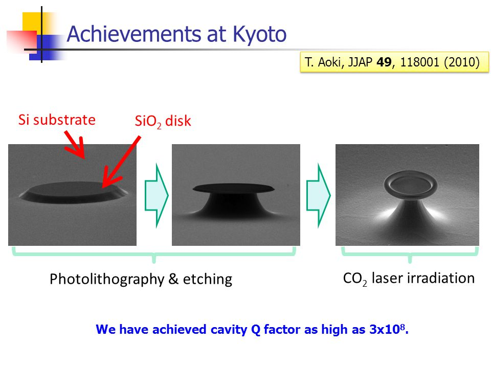 Achievements at Kyoto Photolithography & etching CO 2 laser irradiation Si substrate SiO 2 disk We have achieved cavity Q factor as high as 3x10 8.