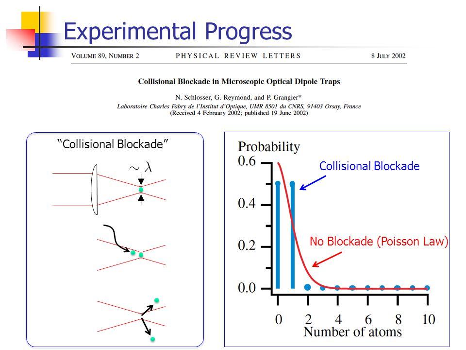 Experimental Progress Collisional Blockade No Blockade (Poisson Law) Collisional Blockade