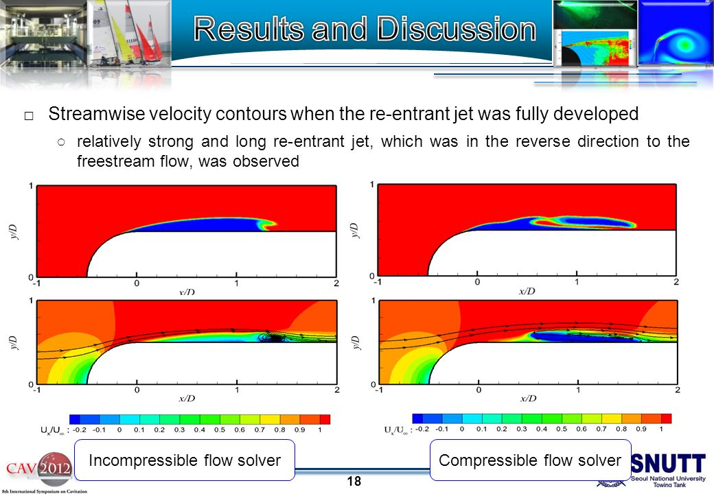 18 □Streamwise velocity contours when the re-entrant jet was fully developed ○relatively strong and long re-entrant jet, which was in the reverse direction to the freestream flow, was observed Incompressible flow solverCompressible flow solver