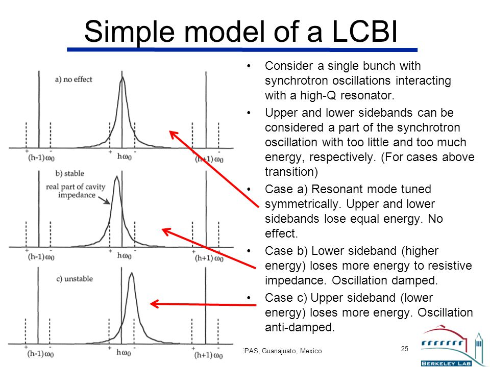 John Byrd John Byrd, Oct 2011, MEPAS, Guanajuato, Mexico 25 Simple model of a LCBI Consider a single bunch with synchrotron oscillations interacting w