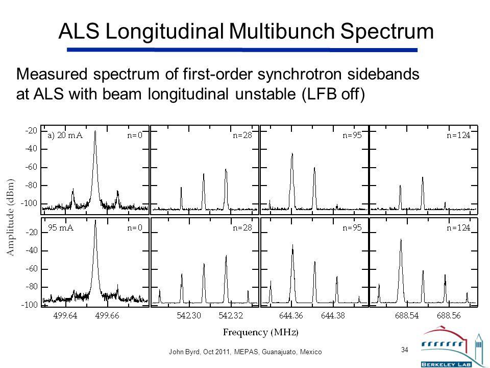 John Byrd John Byrd, Oct 2011, MEPAS, Guanajuato, Mexico 34 ALS Longitudinal Multibunch Spectrum Measured spectrum of first-order synchrotron sidebands at ALS with beam longitudinal unstable (LFB off)