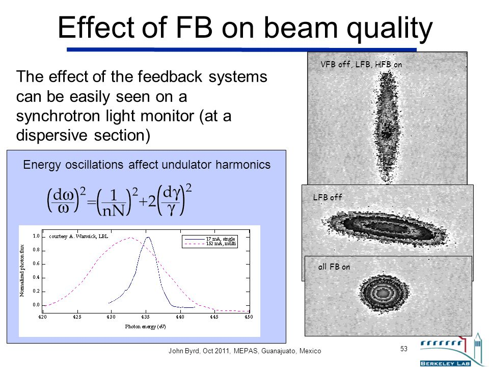 John Byrd John Byrd, Oct 2011, MEPAS, Guanajuato, Mexico 53 Effect of FB on beam quality VFB off, LFB, HFB on LFB off all FB on Energy oscillations af