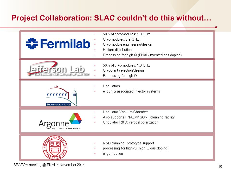 Project Collaboration: SLAC couldn't do this without… 50% of cryomodules: 1.3 GHz Cryomodules: 3.9 GHz Cryomodule engineering/design Helium distribution Processing for high Q (FNAL-invented gas doping) 50% of cryomodules: 1.3 GHz Cryoplant selection/design Processing for high Q Undulators e - gun & associated injector systems Undulator Vacuum Chamber Also supports FNAL w/ SCRF cleaning facility Undulator R&D: vertical polarization R&D planning, prototype support processing for high-Q (high Q gas doping) e - gun option 10 SPAFOA meeting @ FNAL 4 November 2014