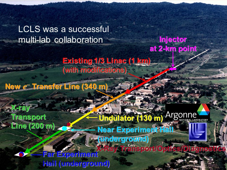 Injector at 2-km point Existing 1/3 Linac (1 km) (with modifications) Far Experiment Hall (underground) Near Experiment Hall (underground) New e  Transfer Line (340 m) X-ray Transport Line (200 m) Undulator (130 m) X-Ray Transport/Optics/Diagnostics LCLS was a successful multi-lab collaboration SPAFOA meeting @ FNAL 4 November 2014 4