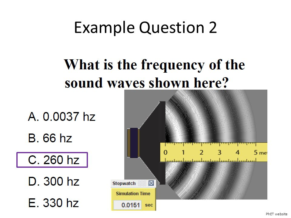 Example Question 2 PhET website