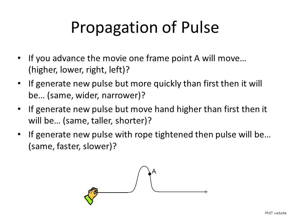 Propagation of Pulse If you advance the movie one frame point A will move… (higher, lower, right, left).