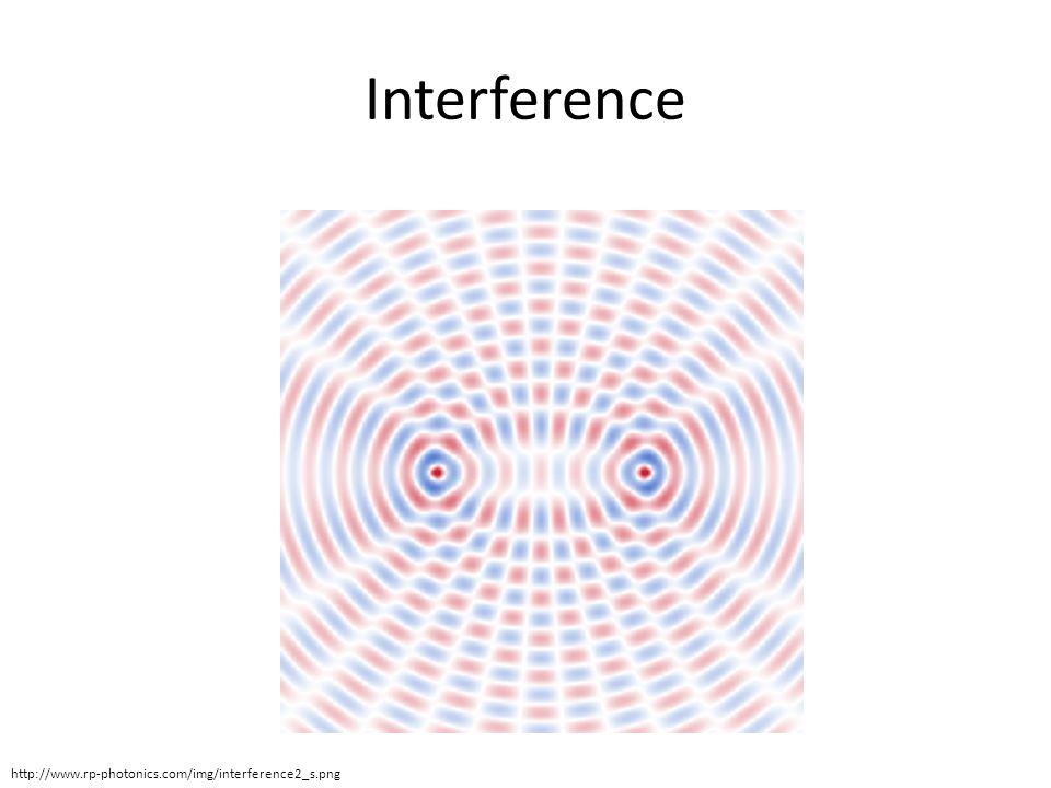 Interference http://www.rp-photonics.com/img/interference2_s.png