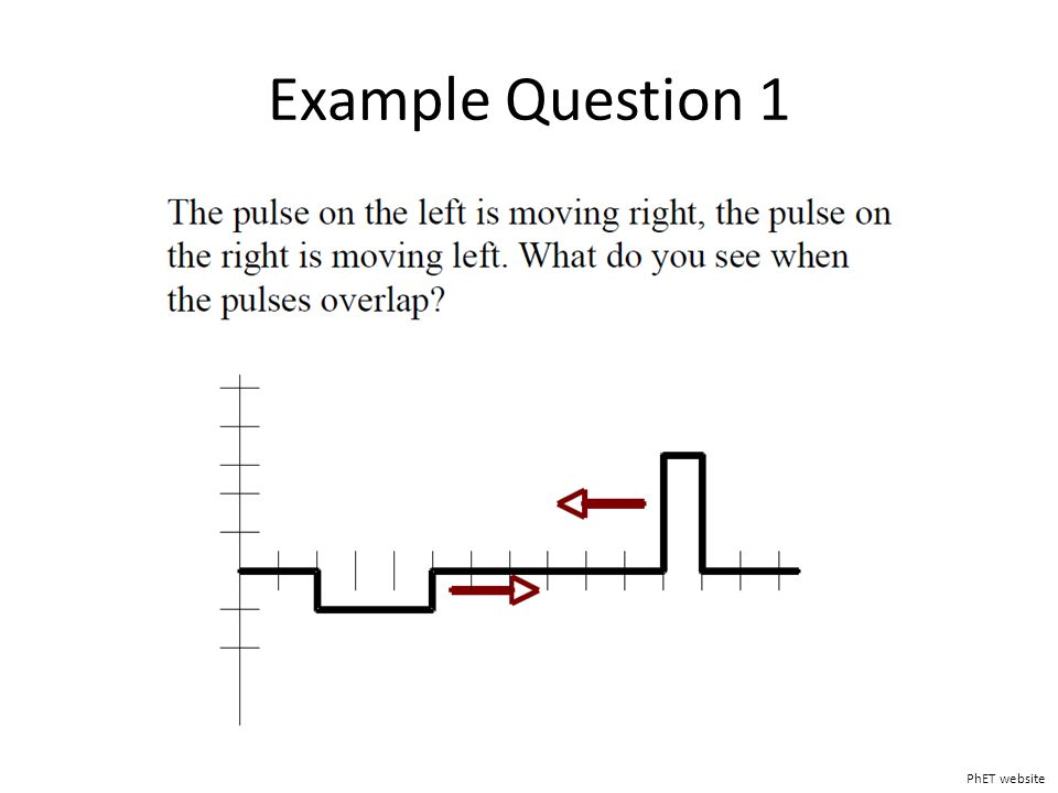 Example Question 1 PhET website