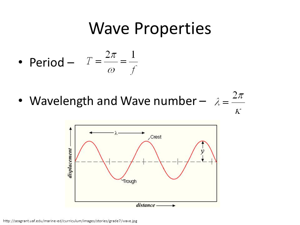 Wave Properties Period – Wavelength and Wave number – http://seagrant.uaf.edu/marine-ed/curriculum/images/stories/grade7/wave.jpg