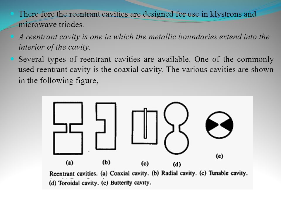 There fore the reentrant cavities are designed for use in klystrons and microwave triodes. A reentrant cavity is one in which the metallic boundaries
