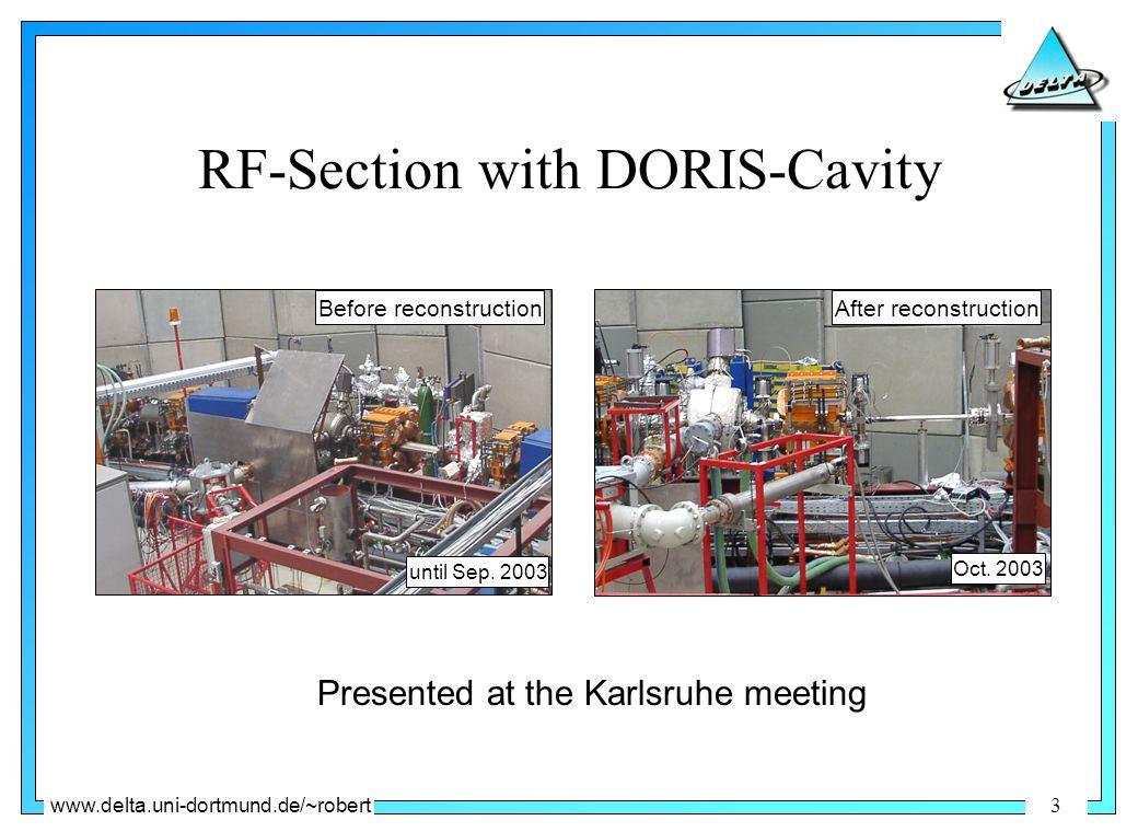 www.delta.uni-dortmund.de/~robert 14 First Measurements with the EU-Cavity CBM 55 Threshold at 95 mA.