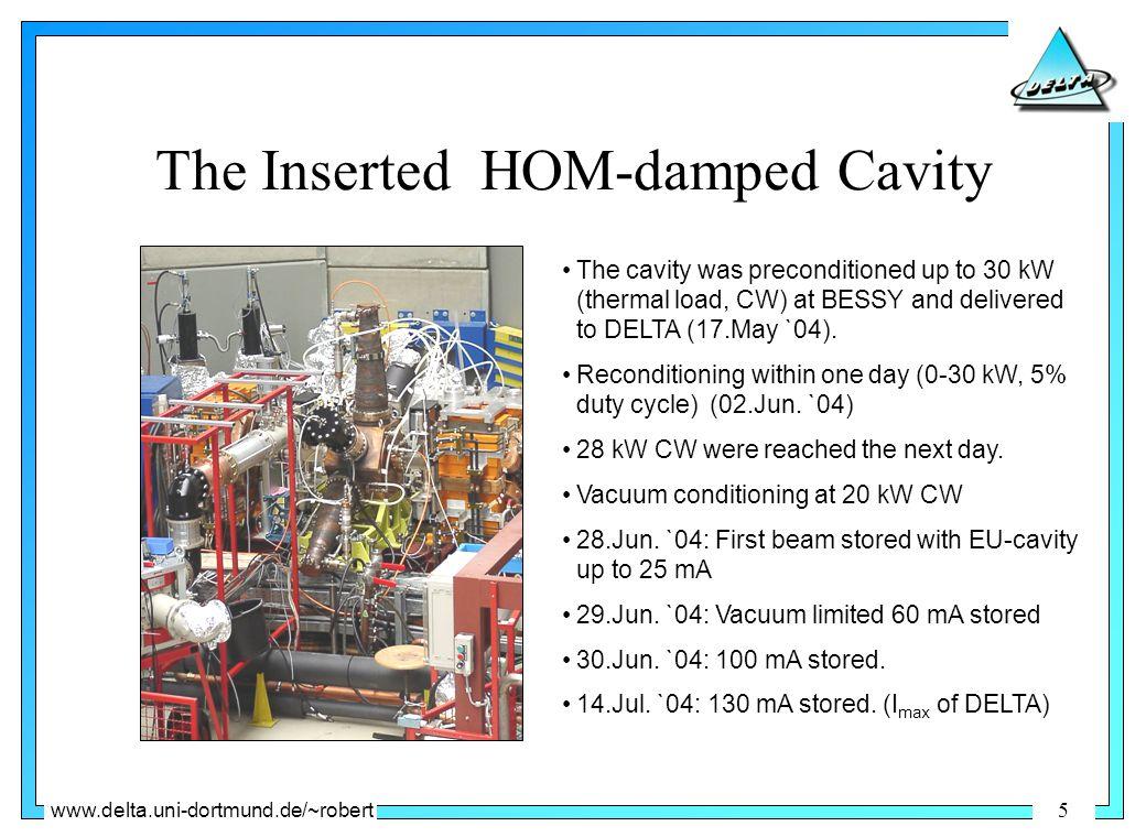 www.delta.uni-dortmund.de/~robert 6 RF Data Shuntimpedance from low power measurements: R s = 3.1 M  (EPAC04, F.Marhauser, E.Weihreter) Shuntimpedance from synchrotron frequency & cavity losses: Shuntimpedance from quantum lifetime: f s = 14.872 kHz, P loss = 19.862 kW, f RF = 499.813 MHz, W 0 = 152 keV (SAW)  U RF = 335.67 kV  R s = 2.84 M  ± 10% E = 1.485 GeV, h = 192,  = 0.0053, I = 95-120 mA I = 1 mA, P loss = 4.71 kW  = 1 s W o = 129.4 keV  U RF = 167 kV  R s = 2.96 M  ± 10%