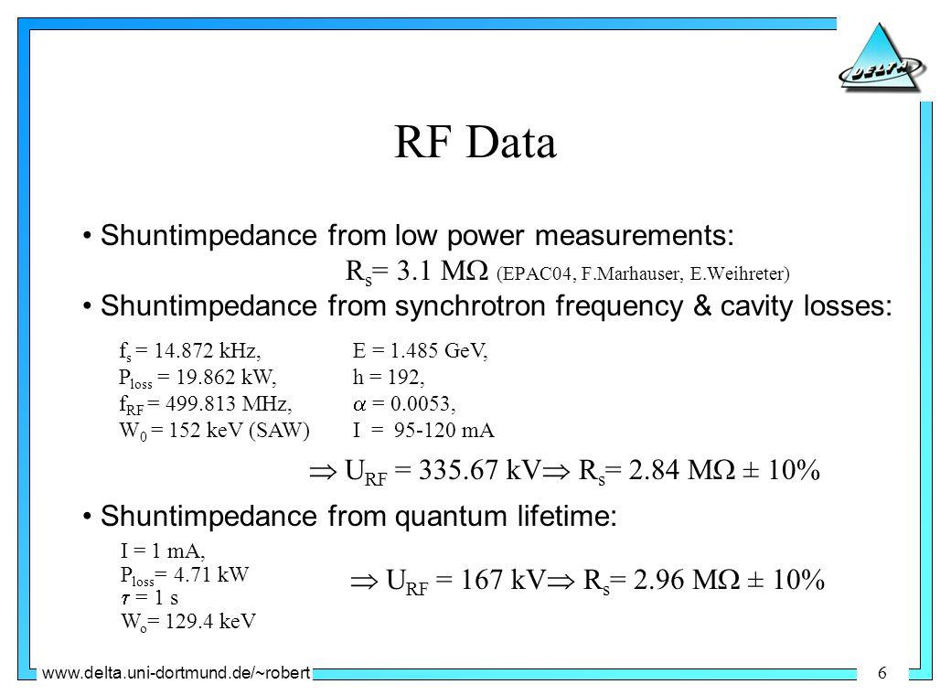 www.delta.uni-dortmund.de/~robert 7 RF Data Shuntimpedance from reflected power: Resonator matched @ (77±2) mA I = 77 mA,  c = 1.7 W 0 = 152 keV (SAW) U RF = 335.67 kV  R s = 3.34 M  ± 10%