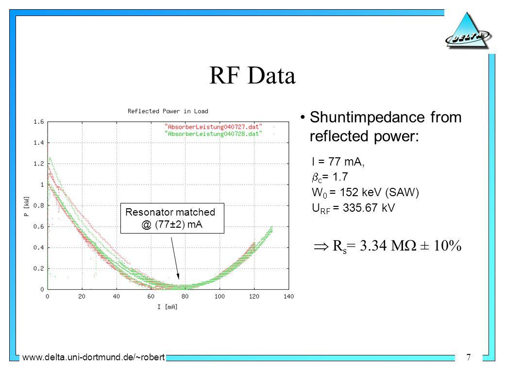 www.delta.uni-dortmund.de/~robert 8 RF Data Quality factor from low power measurements: Q L = 9900 Quality factor from high power measurements (@20kW): Q L = 9200 ± 5%
