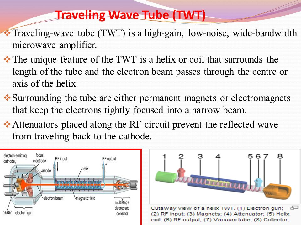 Traveling Wave Tube (TWT)  Traveling-wave tube (TWT) is a high-gain, low-noise, wide-bandwidth microwave amplifier.  The unique feature of the TWT i