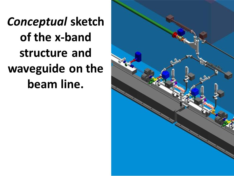 Conceptual sketch of the x-band structure and waveguide on the beam line.