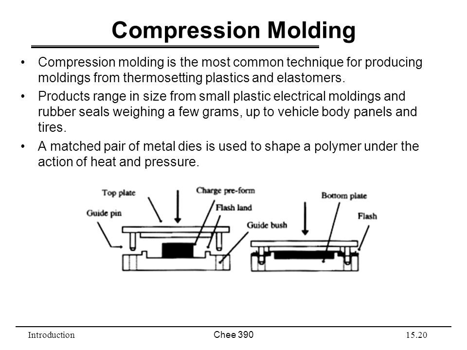 IntroductionChee 39015.20 Compression Molding Compression molding is the most common technique for producing moldings from thermosetting plastics and