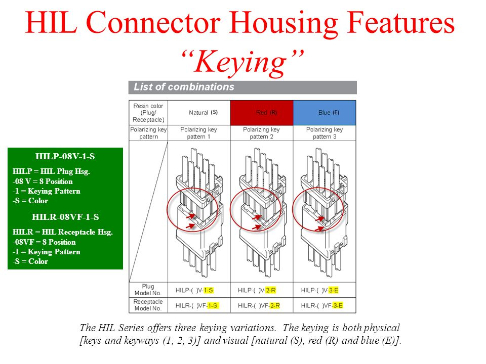 The HIL Series offers three keying variations.