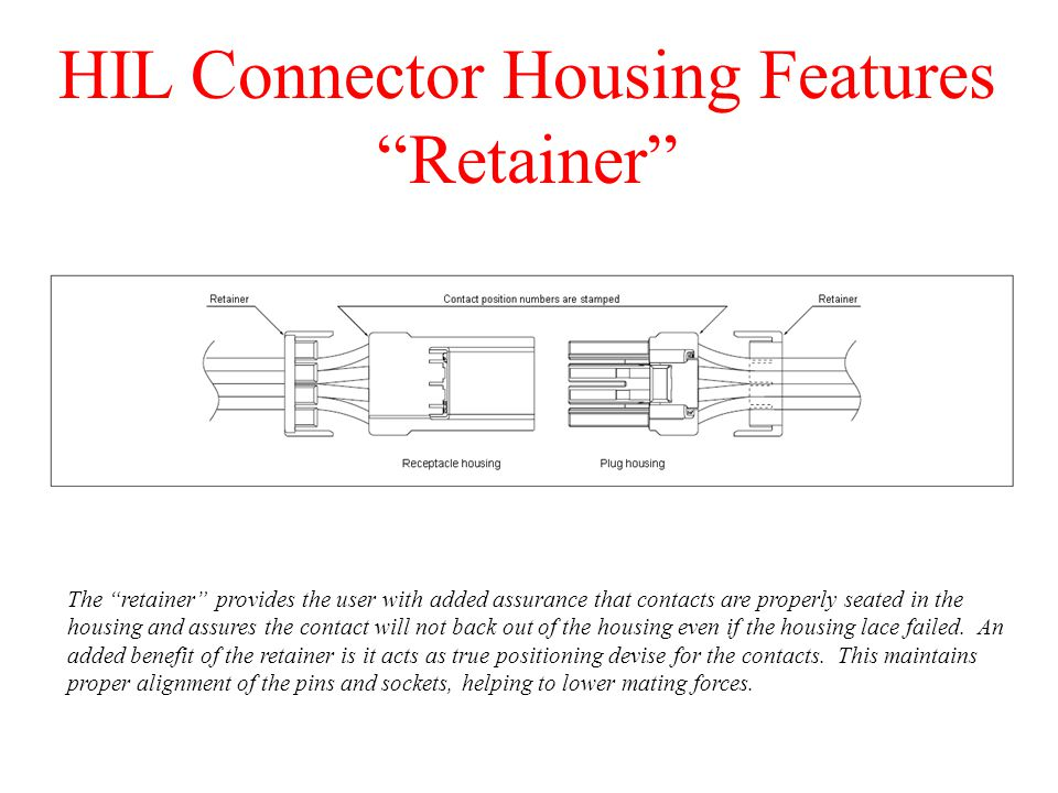 The retainer provides the user with added assurance that contacts are properly seated in the housing and assures the contact will not back out of the housing even if the housing lace failed.