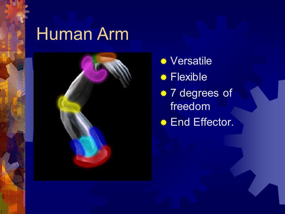 Human Arm  Versatile  Flexible  7 degrees of freedom  End Effector.