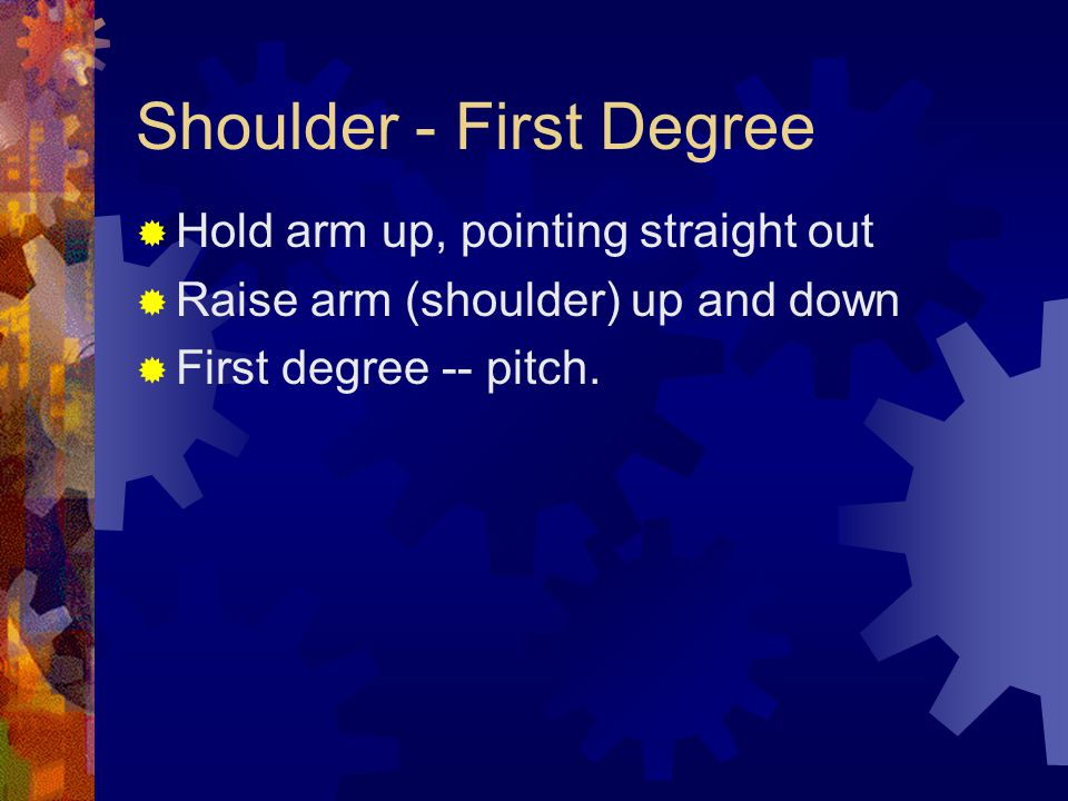Shoulder - First Degree  Hold arm up, pointing straight out  Raise arm (shoulder) up and down  First degree -- pitch.