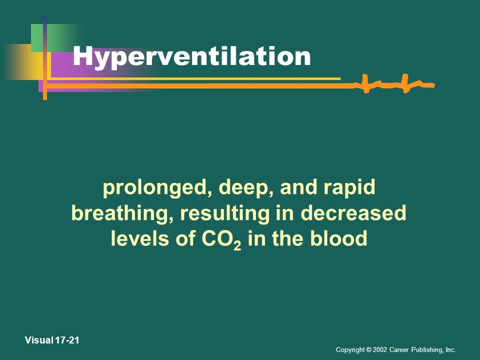 Copyright © 2002 Career Publishing, Inc. Visual 17-20 Hemothorax blood within the pleural cavity