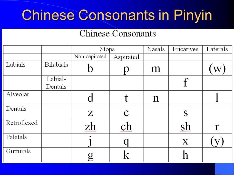 Chinese Consonants in Pinyin