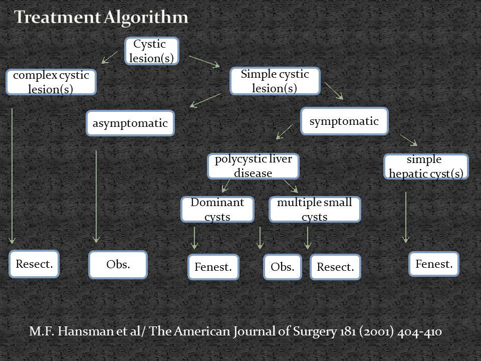 M.F. Hansman et al/ The American Journal of Surgery 181 (2001) 404-410 Cystic lesion(s) Simple cystic lesion(s) symptomatic simple hepatic cyst(s) Fen