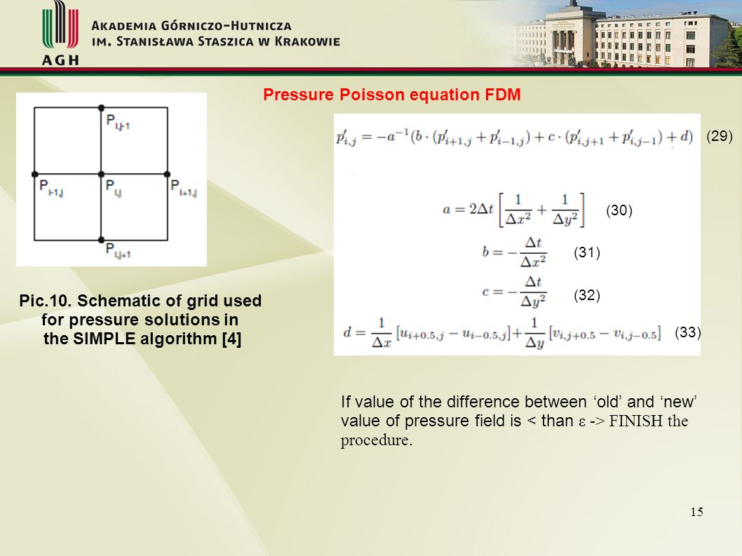Pressure Poisson equation FDM Pic.10. Schematic of grid used for pressure solutions in the SIMPLE algorithm [4] (29) (30) (31) (32) (33) 15 If value o