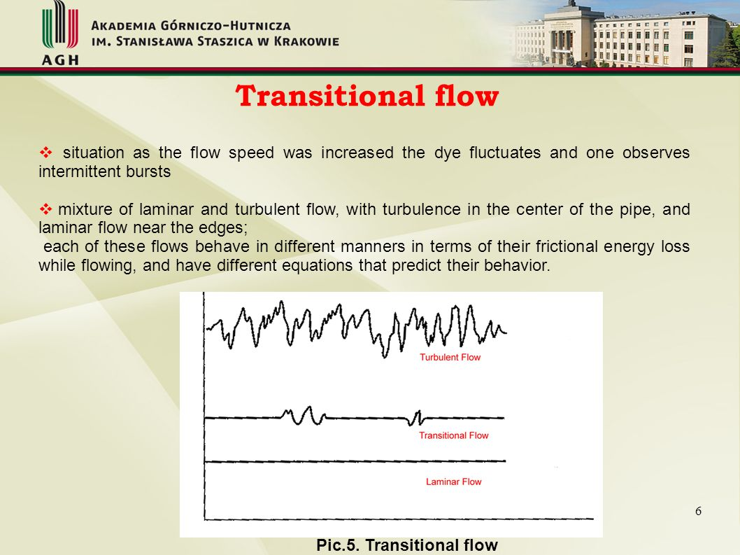Transitional flow  situation as the flow speed was increased the dye fluctuates and one observes intermittent bursts  mixture of laminar and turbule
