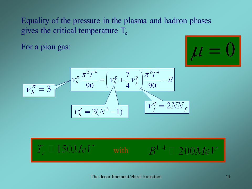 The deconfinement/chiral transition11 Equality of the pressure in the plasma and hadron phases gives the critical temperature T c For a pion gas: with