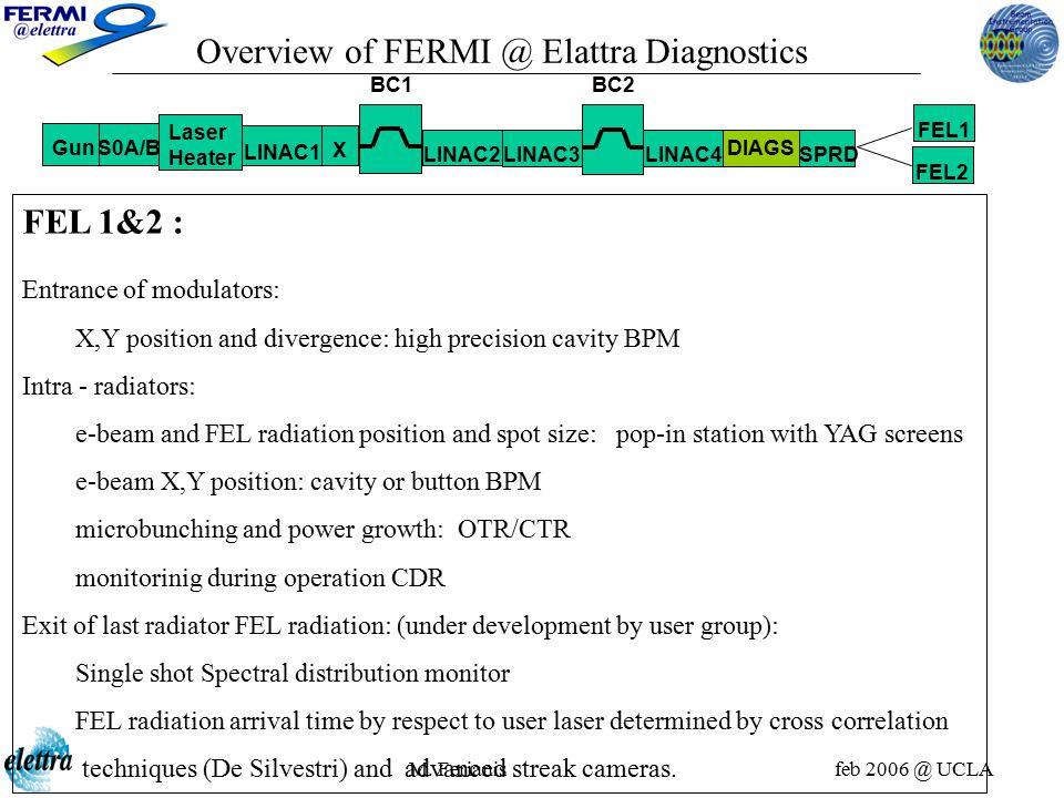 M. Ferianis feb 2006 @ UCLA FEL 1&2 : Entrance of modulators: X,Y position and divergence: high precision cavity BPM Intra - radiators: e-beam and FEL