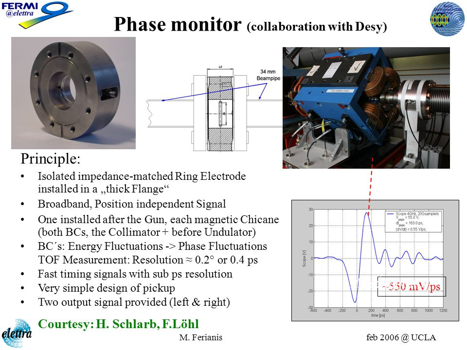 """M. Ferianis feb 2006 @ UCLA Principle: Isolated impedance-matched Ring Electrode installed in a """"thick Flange"""" Broadband, Position independent Signal"""