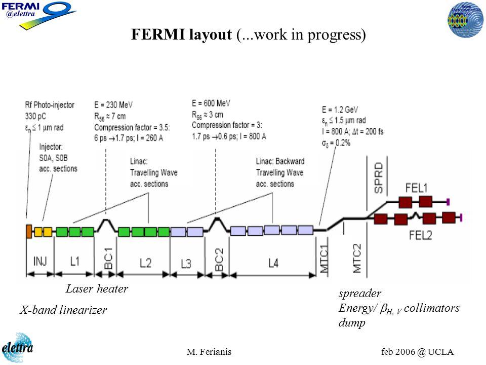 M. Ferianis feb 2006 @ UCLA FERMI layout (...work in progress) Laser heater X-band linearizer spreader Energy/  H, V collimators dump