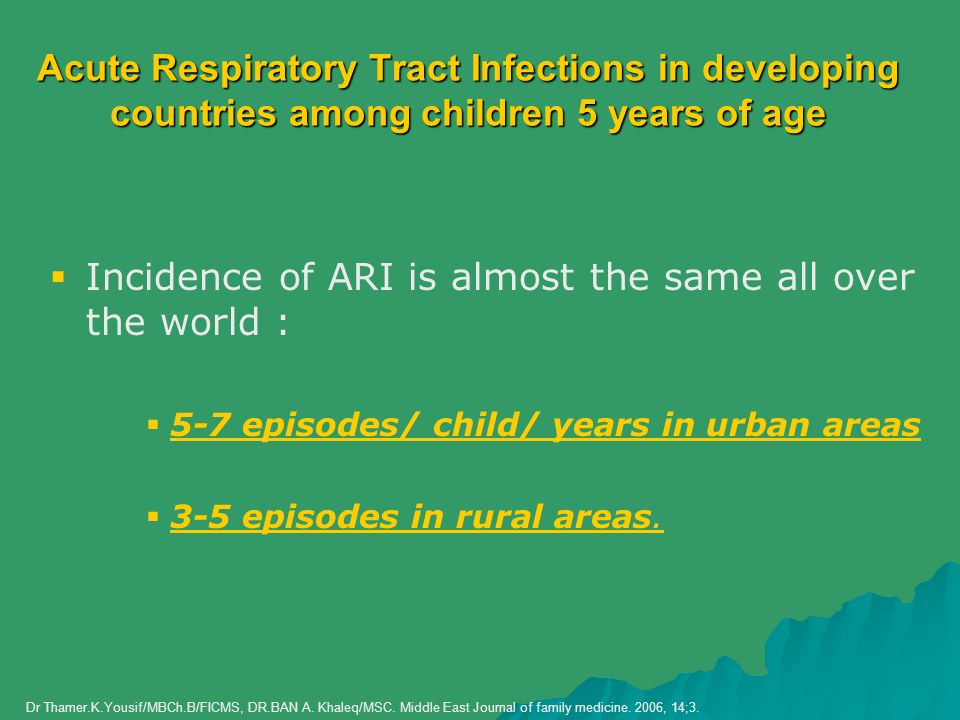 Acute Respiratory Tract Infections in developing countries among children 5 years of age  Incidence of ARI is almost the same all over the world : 