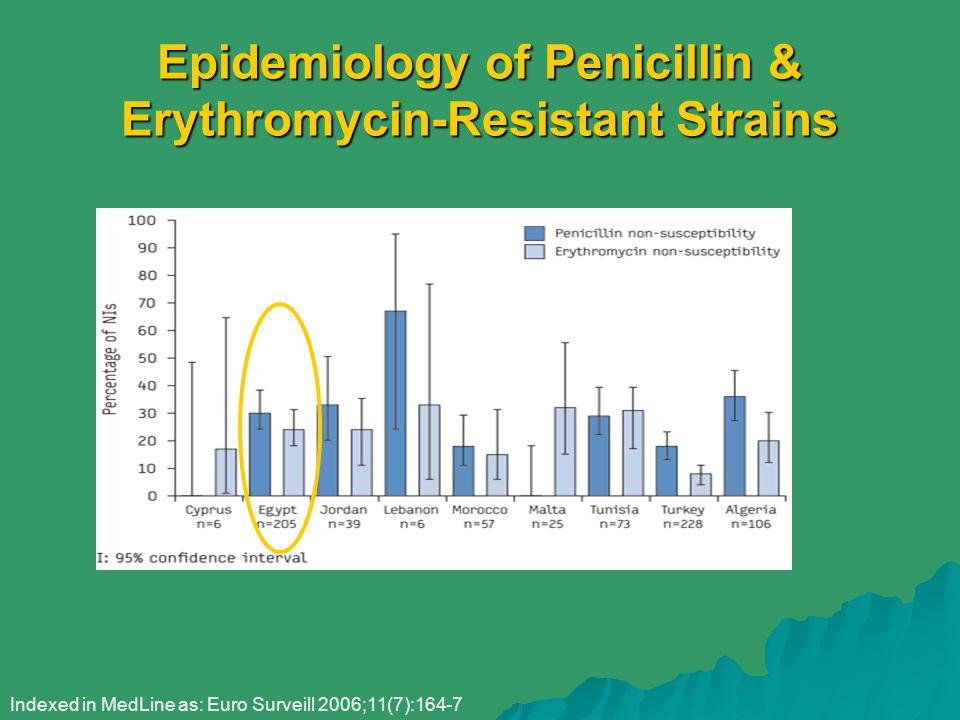 Epidemiology of Penicillin & Erythromycin-Resistant Strains Indexed in MedLine as: Euro Surveill 2006;11(7):164-7