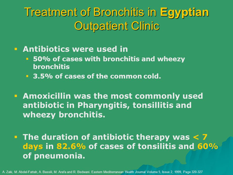 Treatment of Bronchitis in Egyptian Outpatient Clinic  Antibiotics were used in  50% of cases with bronchitis and wheezy bronchitis  3.5% of cases