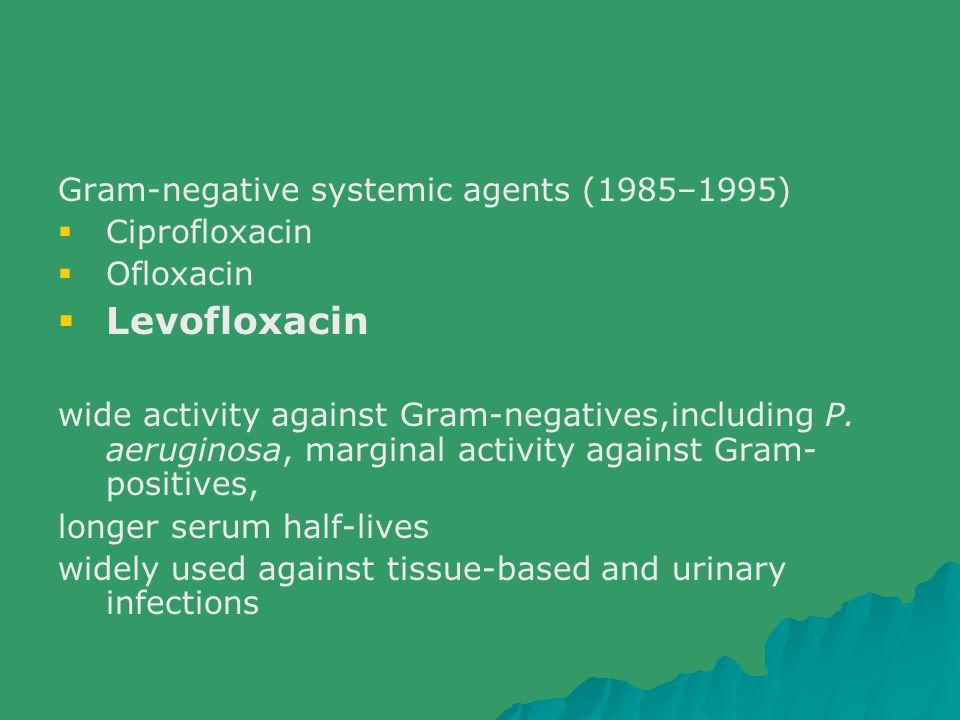 Gram-negative systemic agents (1985–1995)  Ciprofloxacin  Ofloxacin  Levofloxacin wide activity against Gram-negatives,including P. aeruginosa, mar
