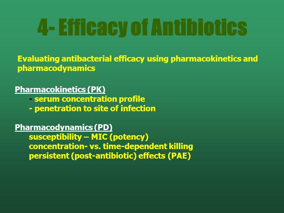 4- Efficacy of Antibiotics Evaluating antibacterial efficacy using pharmacokinetics and pharmacodynamics Pharmacokinetics (PK) - serum concentration p